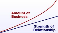 relationship-graph